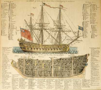 English Colored Print- A Ship of War