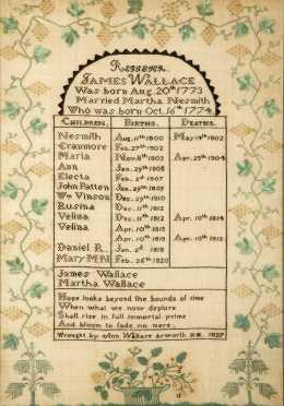 Acworth, NH 1827 Family Record